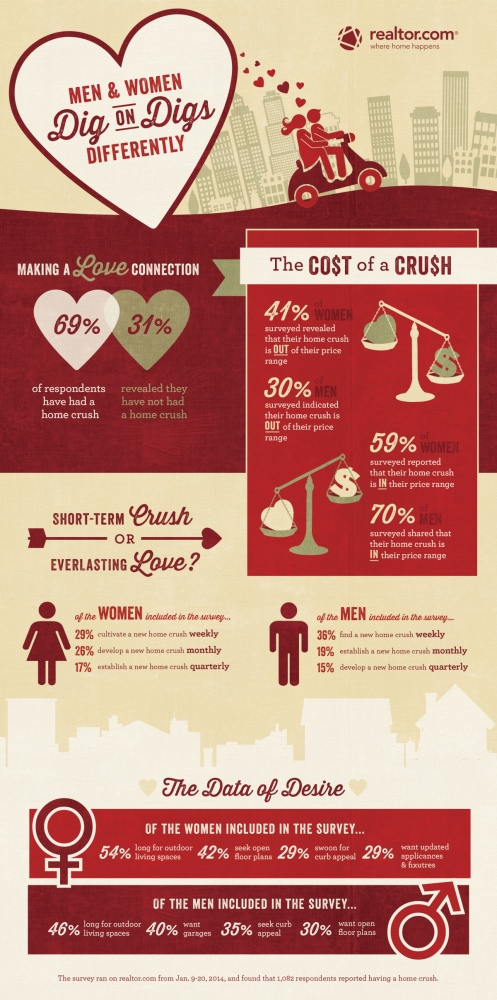 Homecrush_Infographic0204-21.jpg