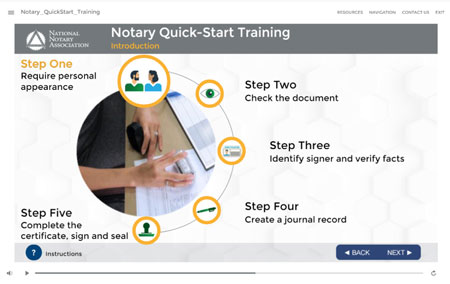 Notary Quick-Start Training: Questions And Answers | NNA