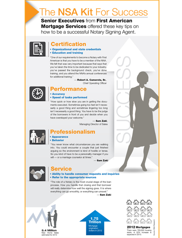 The NSA Kit For Success | NNA