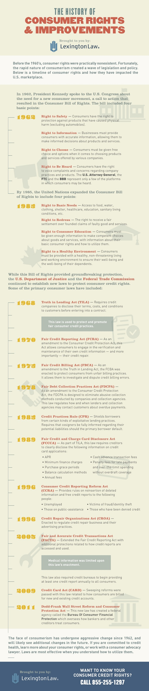 The-History-of-Consumer-Rights-And-Improvements.jpg