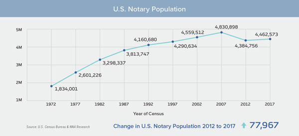 US-Population-resized2.jpg