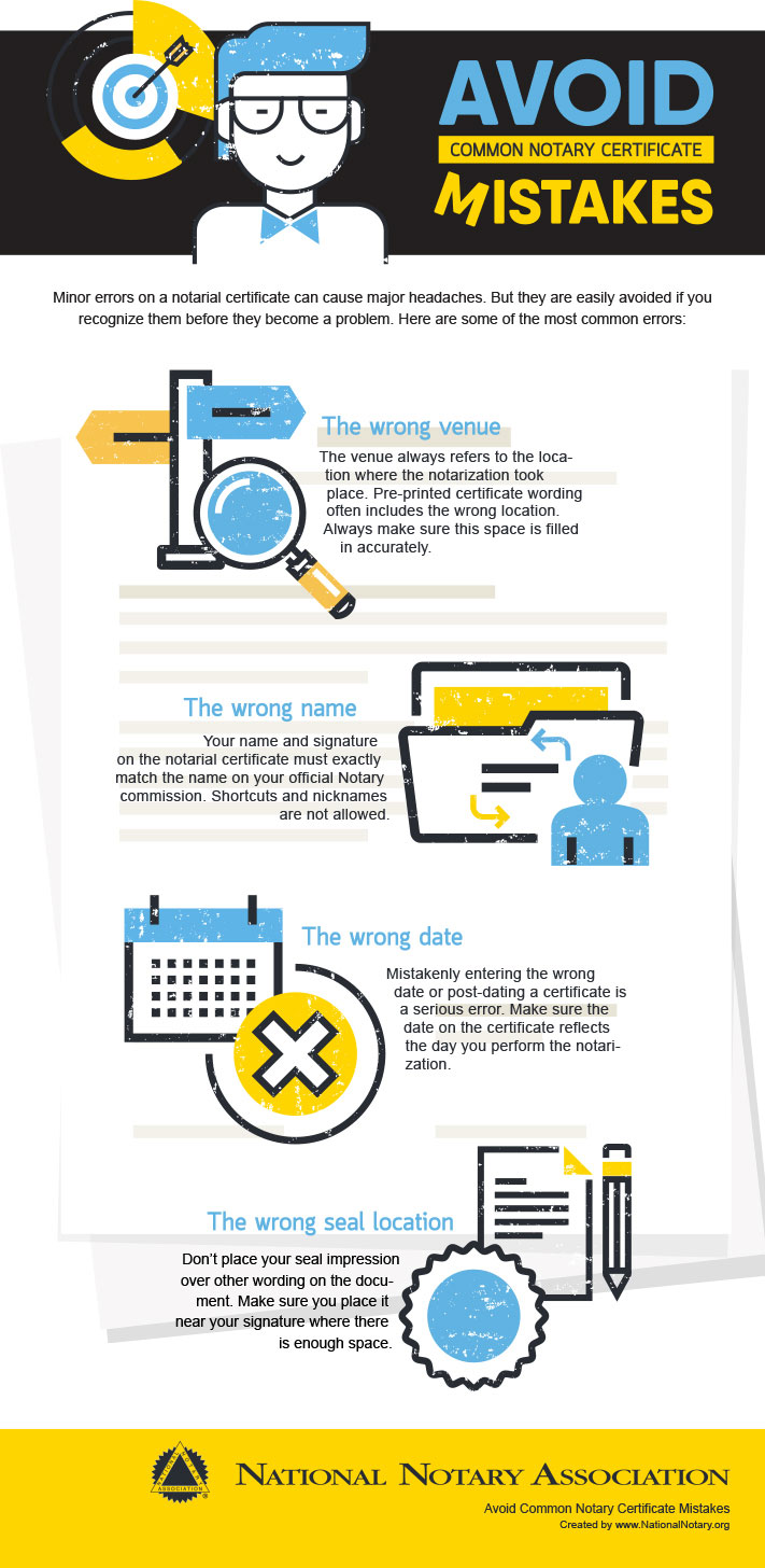 Avoid Common Notary Certificate Mistakes Infographic