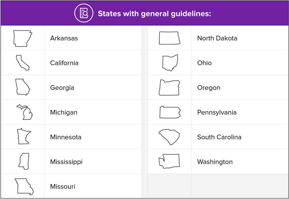 States With Travel Fee Guidelines