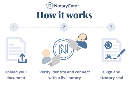 Find A Notary Public Locate Notaries In Your Area Nna