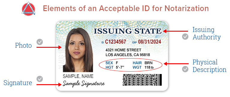 Notary ID Requirements